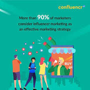 Confluencr Blogs - An Influencer Marketing Agency In Mumbai