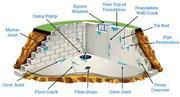 Basement Wall Waterproofing Contractors in Bangalore